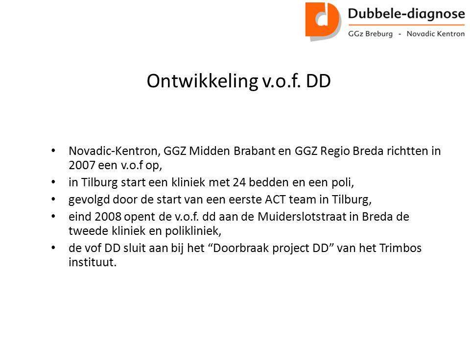 Ontwikkeling v.o.f. DD Novadic-Kentron, GGZ Midden Brabant en GGZ Regio Breda richtten in 2007 een v.o.f op,