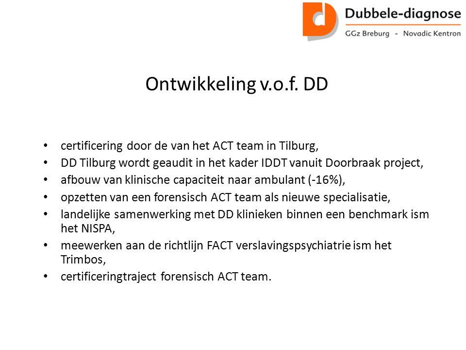 Ontwikkeling v.o.f. DD certificering door de van het ACT team in Tilburg, DD Tilburg wordt geaudit in het kader IDDT vanuit Doorbraak project,