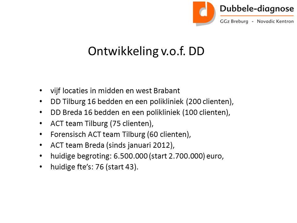 Ontwikkeling v.o.f. DD vijf locaties in midden en west Brabant