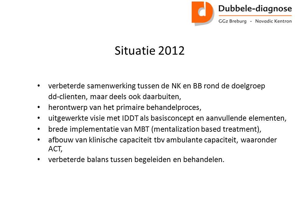 Situatie 2012 verbeterde samenwerking tussen de NK en BB rond de doelgroep. dd-clienten, maar deels ook daarbuiten,