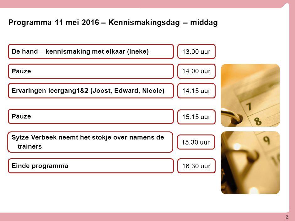 Deelnemerslijst Maarten Schaeffers Lenneke Roodenburg Twan van Erp