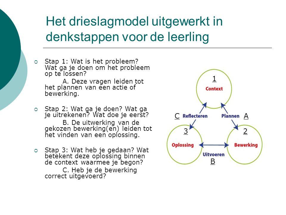 Het drieslagmodel uitgewerkt in denkstappen voor de leerling