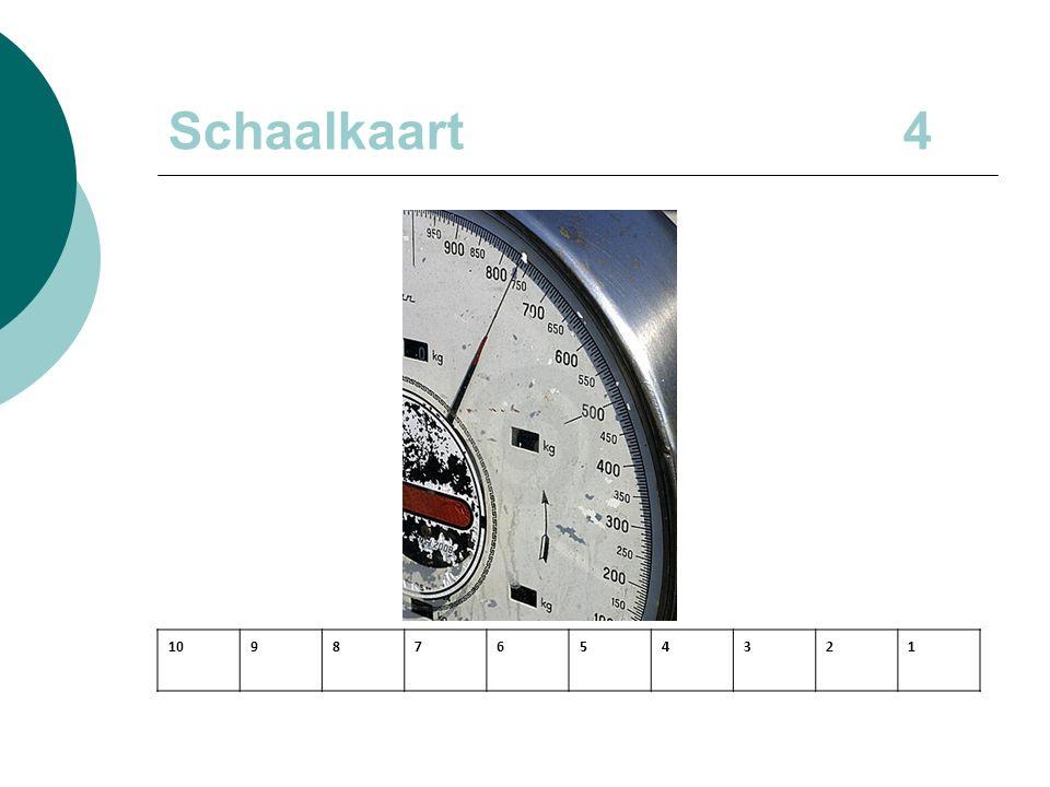 Schaalkaart 4 10 9 8 7 6 5 4 3 2 1