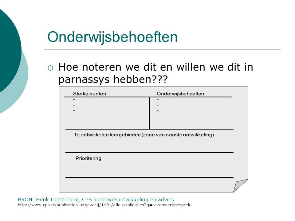 Onderwijsbehoeften Hoe noteren we dit en willen we dit in parnassys hebben Tip Noem hier de site waar de powerpoint van Henk te vinden is.