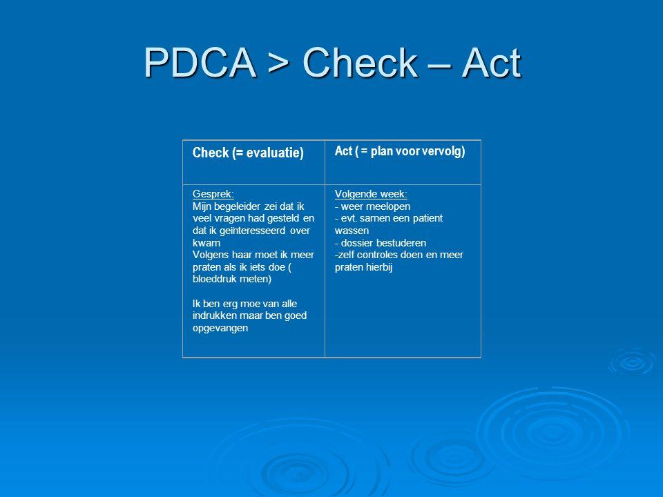 PDCA > Check – Act Check (= evaluatie) Act ( = plan voor vervolg)