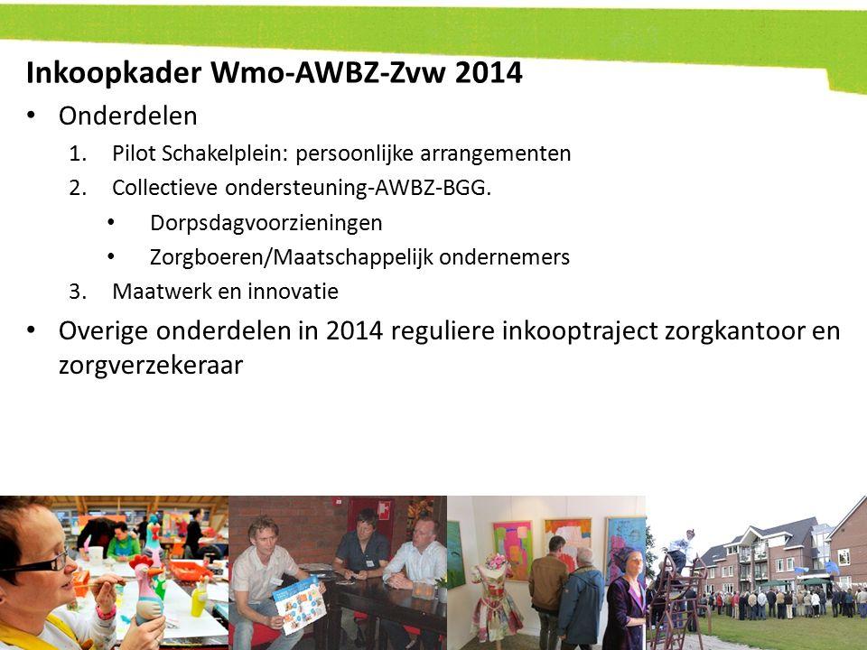 Inkoopkader Wmo-AWBZ-Zvw 2014