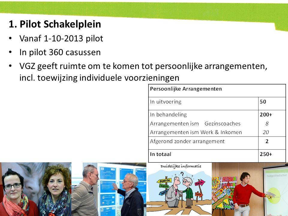 1. Pilot Schakelplein Vanaf 1-10-2013 pilot In pilot 360 casussen
