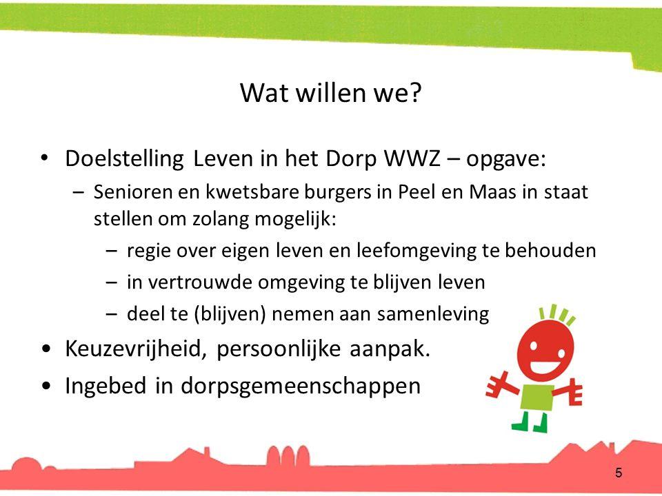 Wat willen we Doelstelling Leven in het Dorp WWZ – opgave: