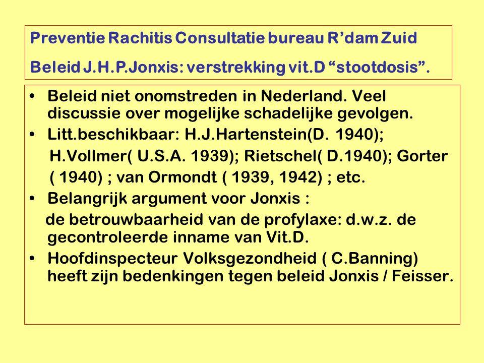 Preventie Rachitis Consultatie bureau R'dam Zuid