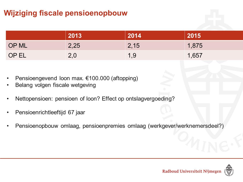 Wijziging fiscale pensioenopbouw