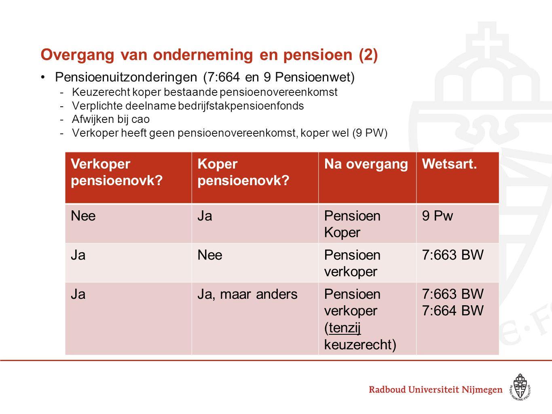 Overgang van onderneming en pensioen (2)