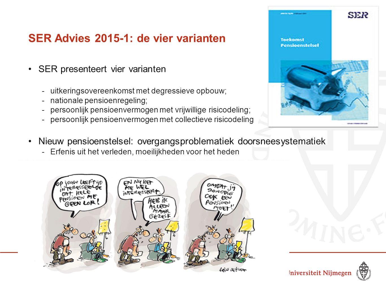 SER Advies 2015-1: de vier varianten