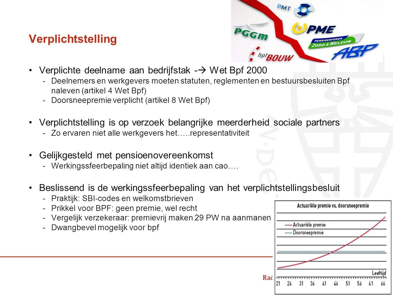 Verplichtstelling Verplichte deelname aan bedrijfstak - Wet Bpf 2000