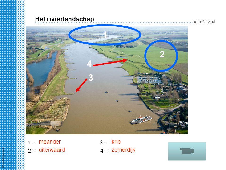 1 2 4 3 Het rivierlandschap 1 = meander 3 = krib 2 = uiterwaard 4 =