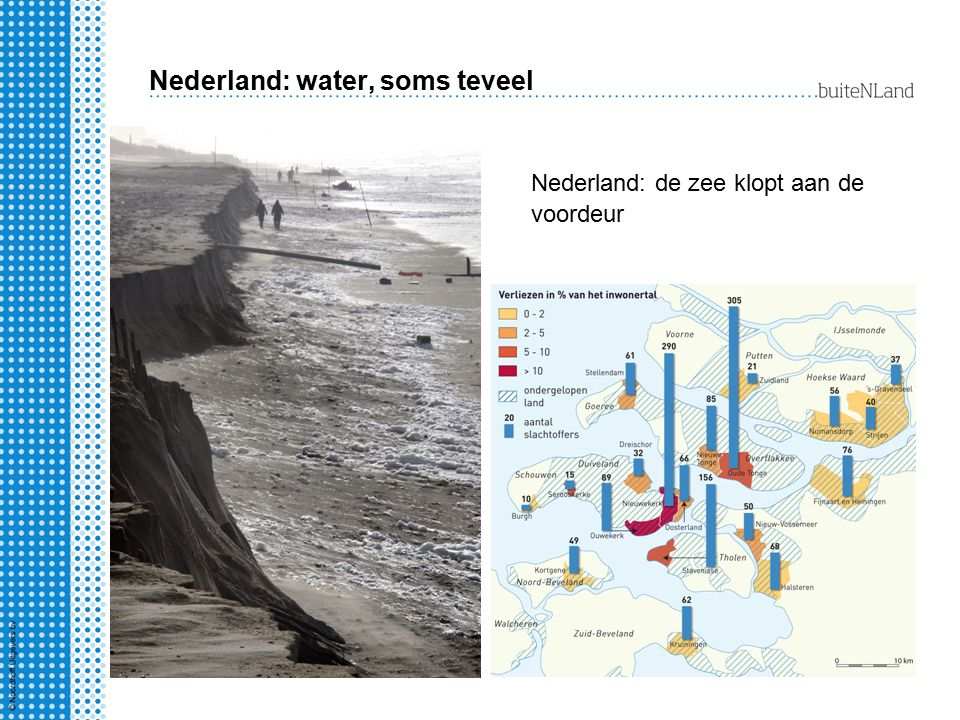 Nederland: water, soms teveel
