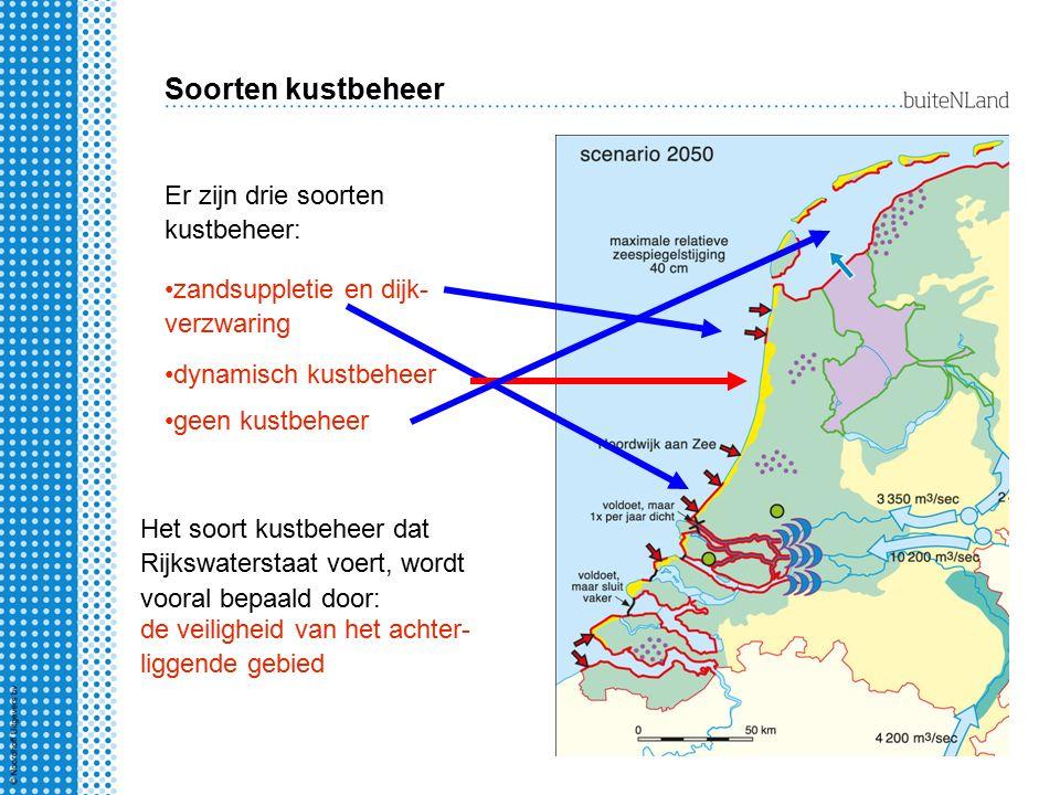 Soorten kustbeheer Er zijn drie soorten kustbeheer: