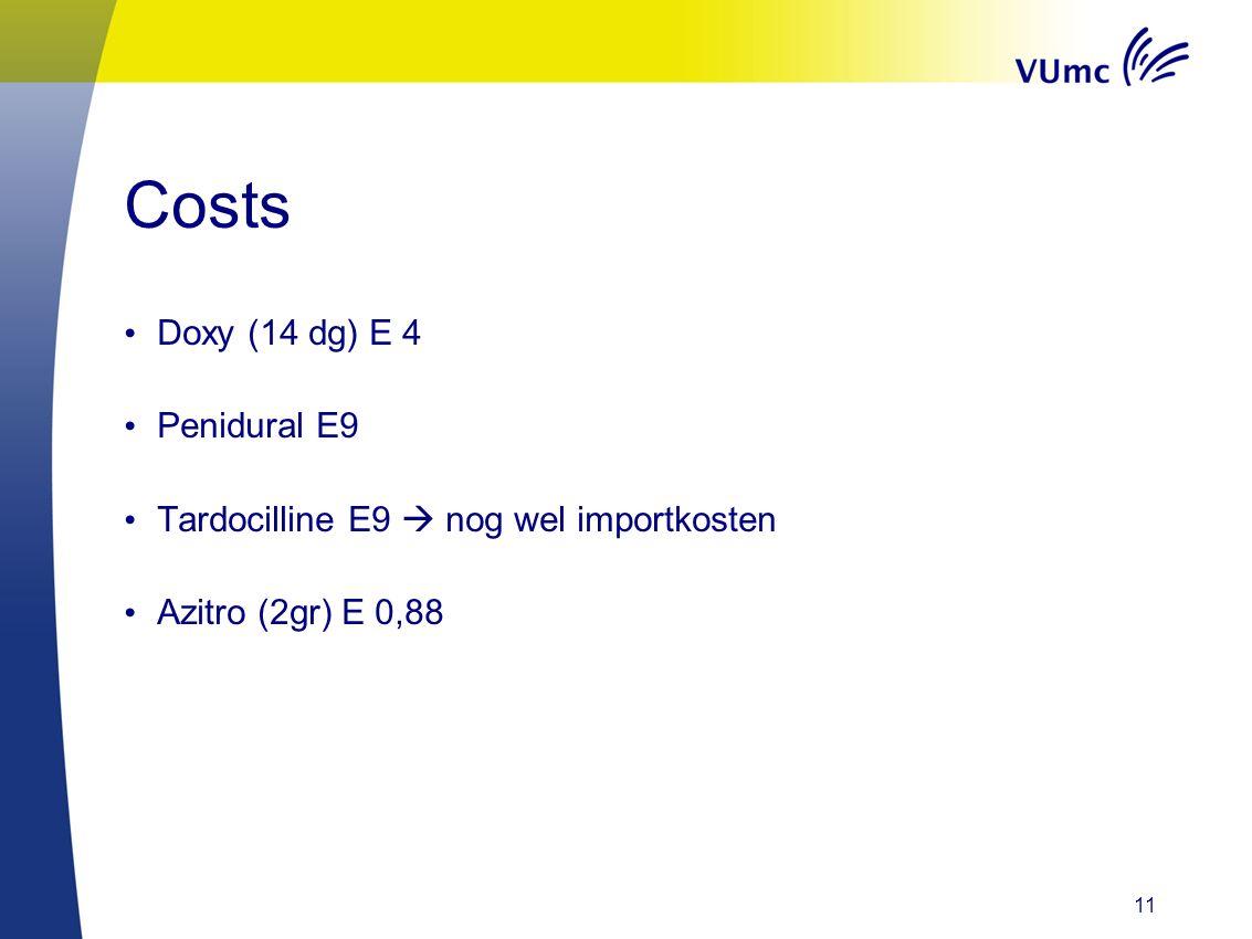 Costs Doxy (14 dg) E 4 Penidural E9