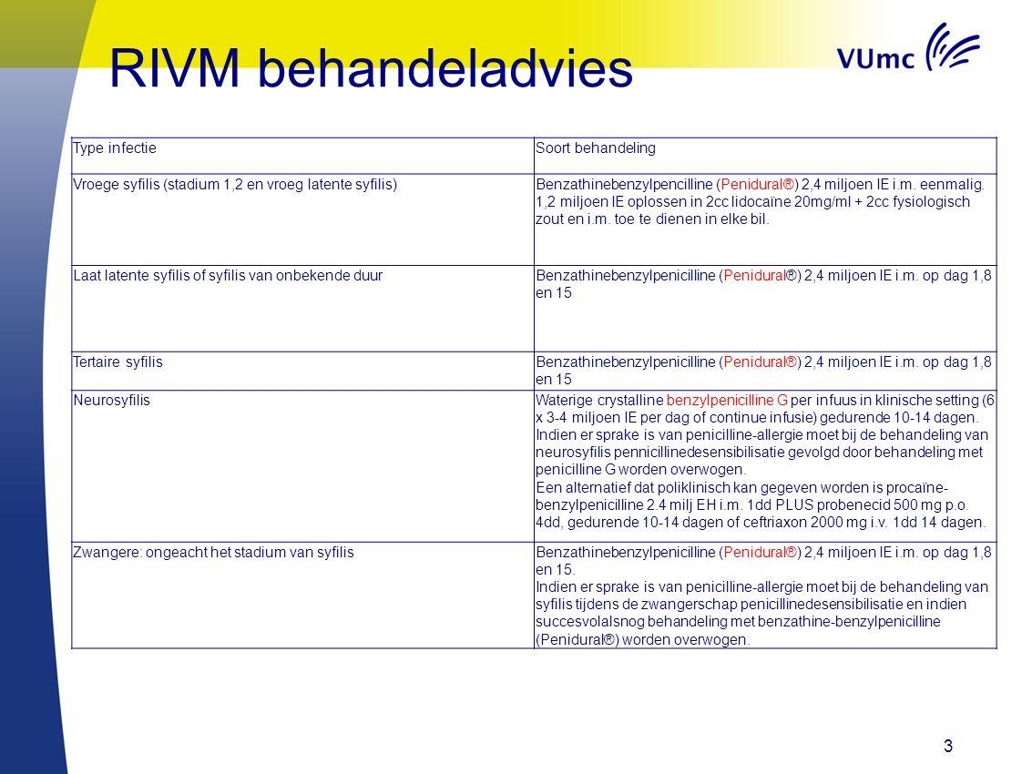 RIVM behandeladvies Type infectie Soort behandeling