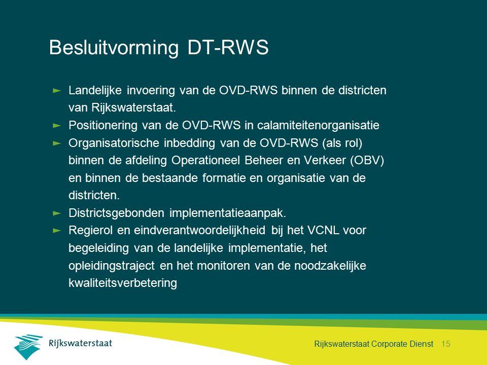 Besluitvorming DT-RWS