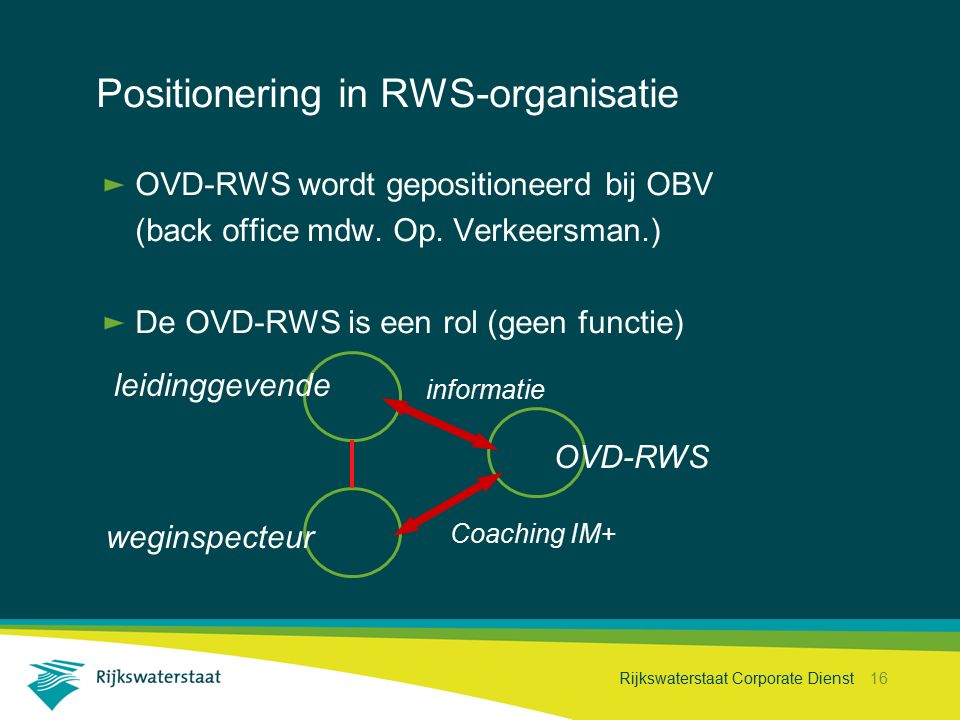 Positionering in RWS-organisatie
