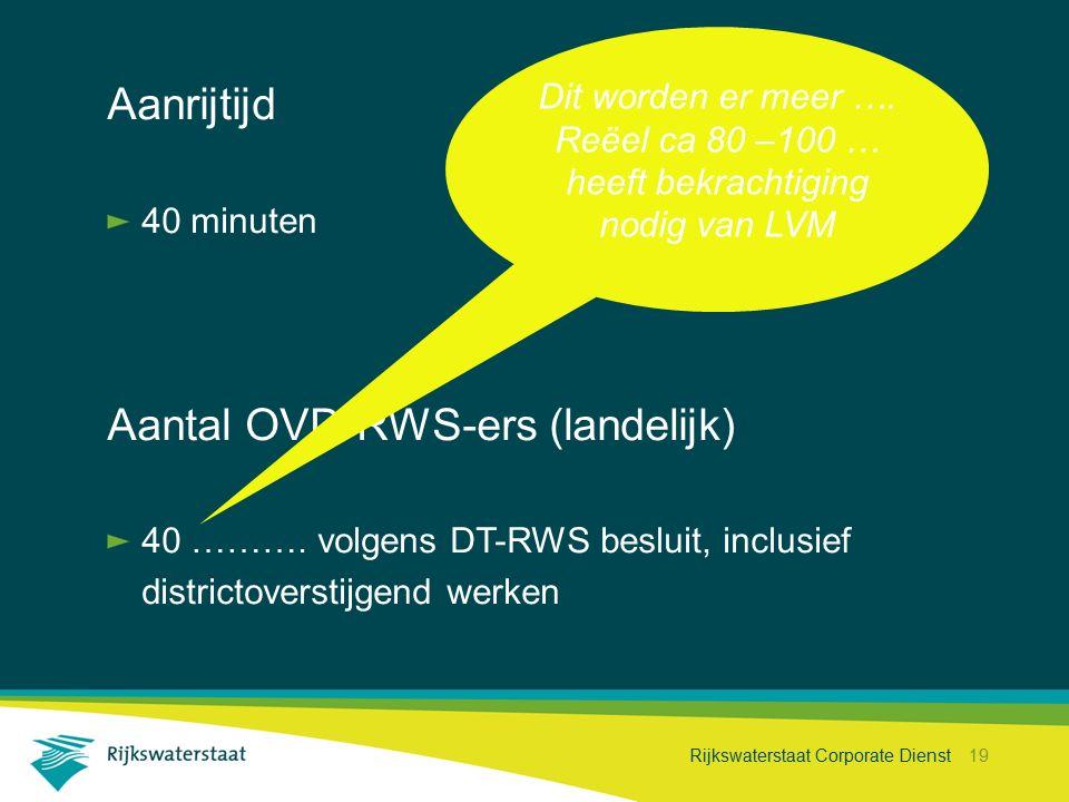 Aantal OVD-RWS-ers (landelijk)