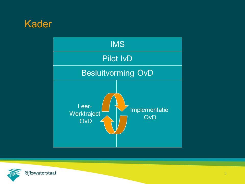 Kader IMS Pilot IvD Besluitvorming OvD Leer- Implementatie Werktraject