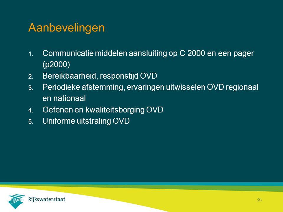 Aanbevelingen Communicatie middelen aansluiting op C 2000 en een pager (p2000) Bereikbaarheid, responstijd OVD.