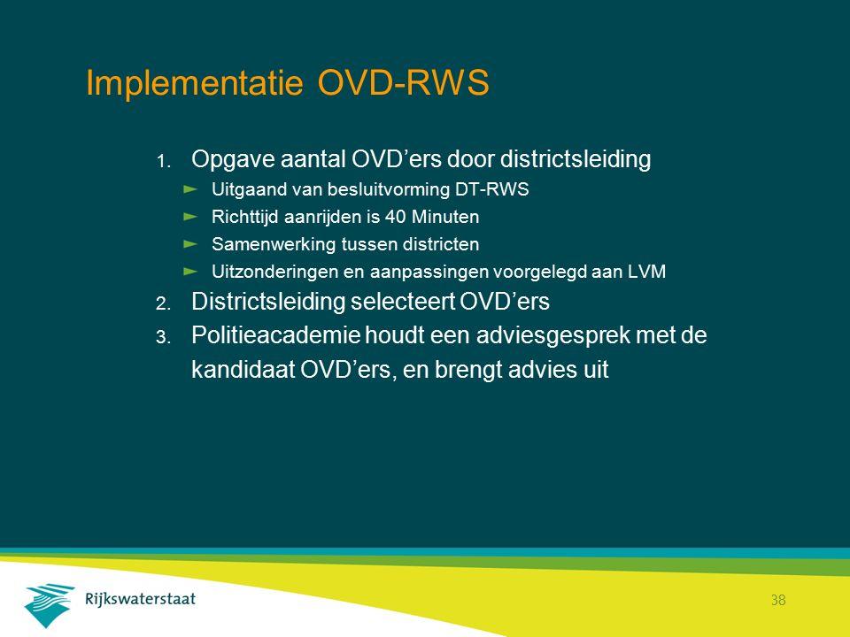 Implementatie OVD-RWS