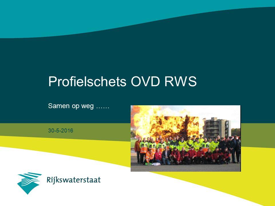 Profielschets OVD RWS Samen op weg …… 27-4-2017