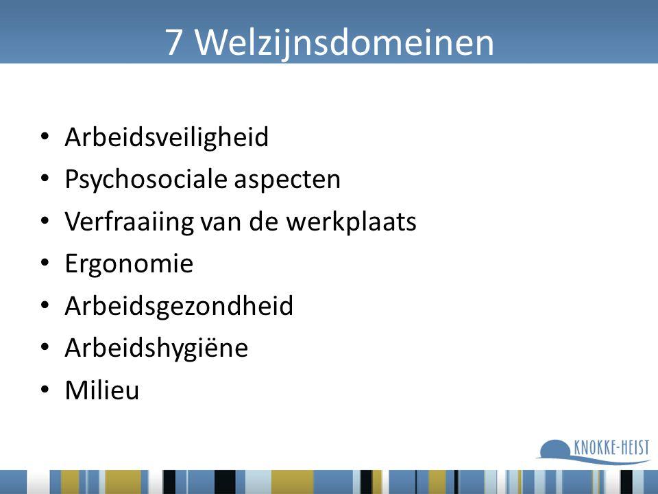 7 Welzijnsdomeinen Arbeidsveiligheid Psychosociale aspecten