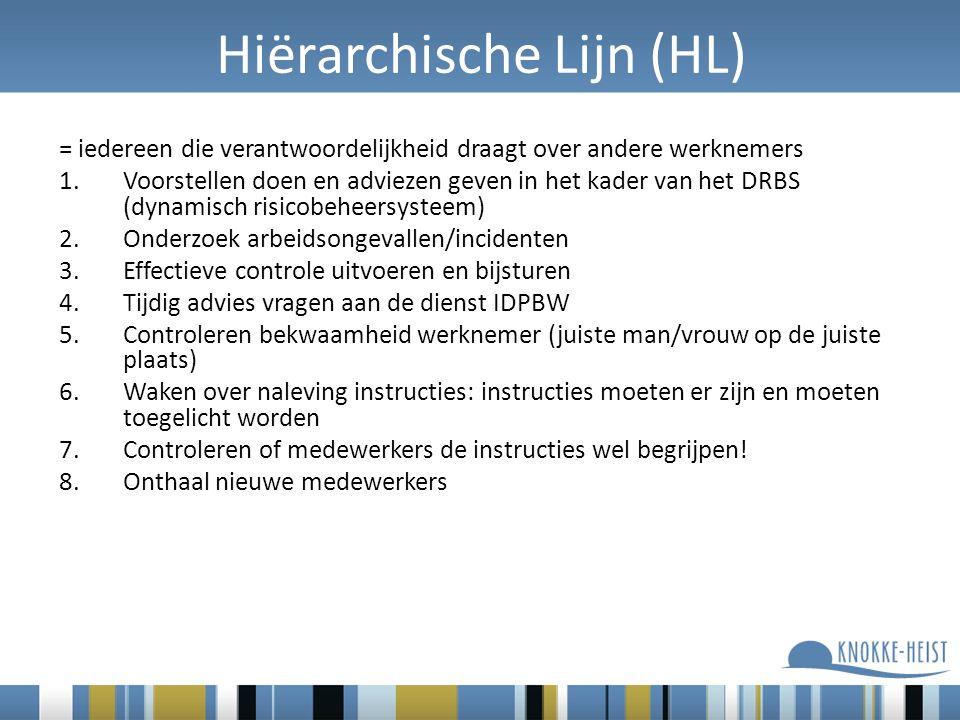 Hiërarchische Lijn (HL)