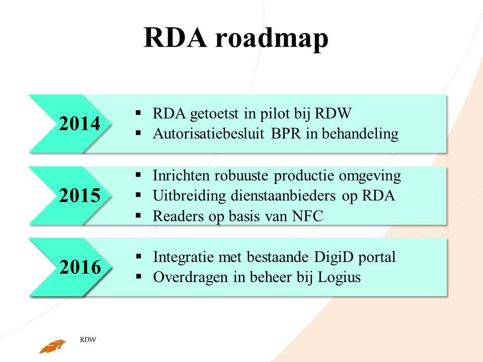 RDA roadmap 2014 2015 2016 RDA getoetst in pilot bij RDW