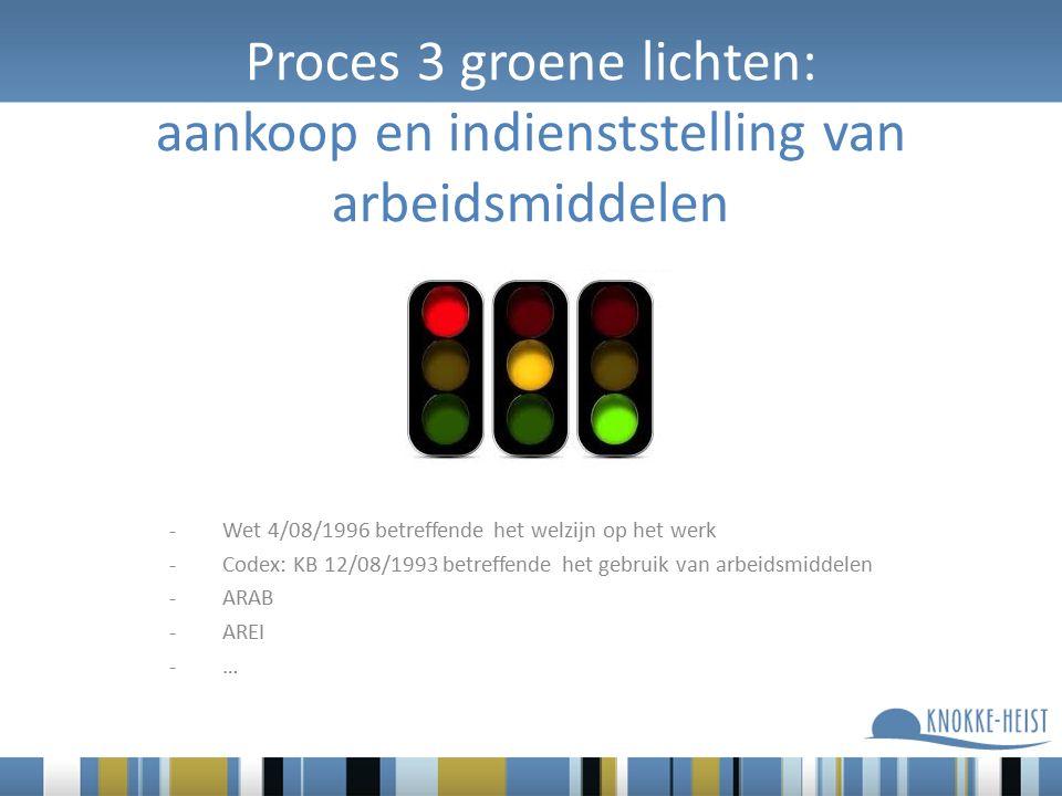 Proces 3 groene lichten: aankoop en indienststelling van arbeidsmiddelen