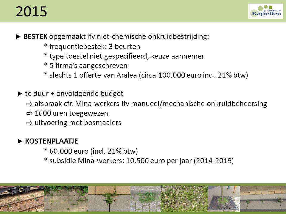 2015 ▶ BESTEK opgemaakt ifv niet-chemische onkruidbestrijding:
