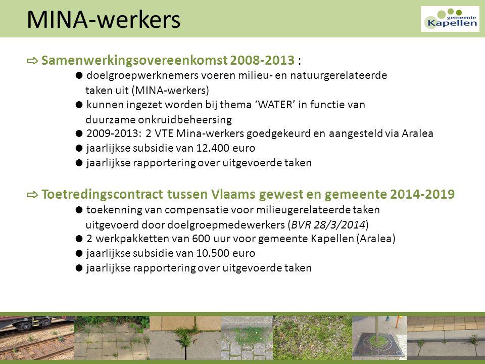MINA-werkers ⇨ Samenwerkingsovereenkomst 2008-2013 :
