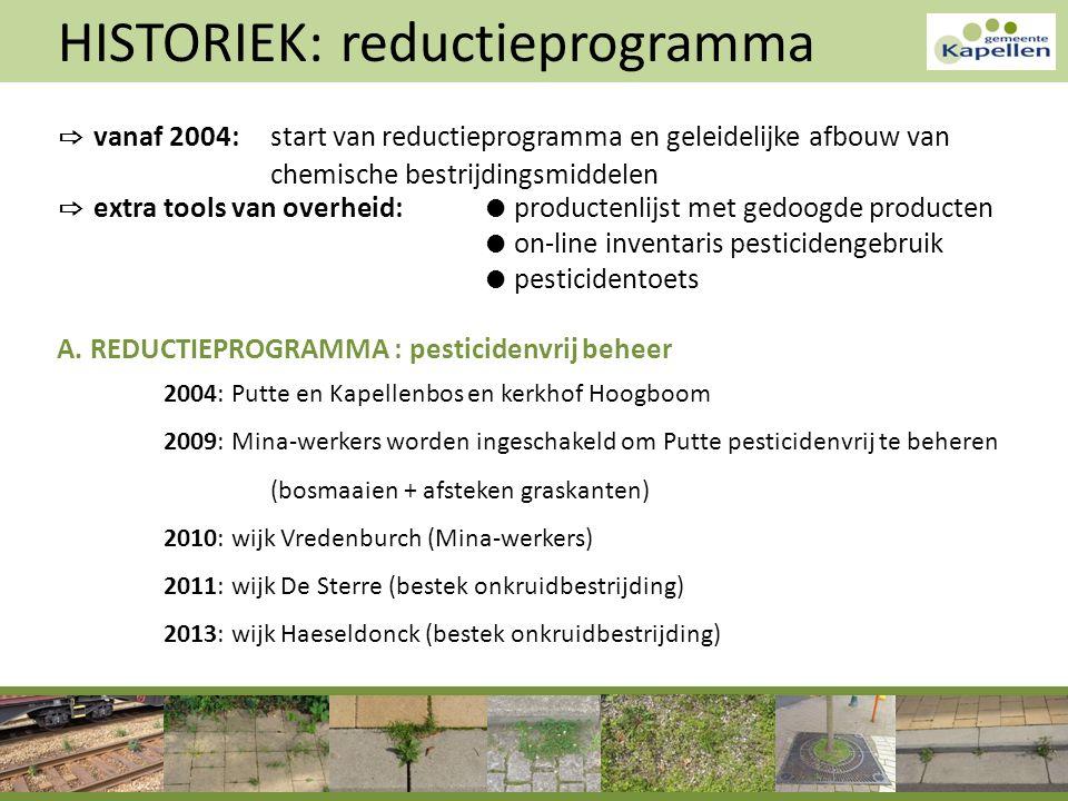 HISTORIEK: reductieprogramma