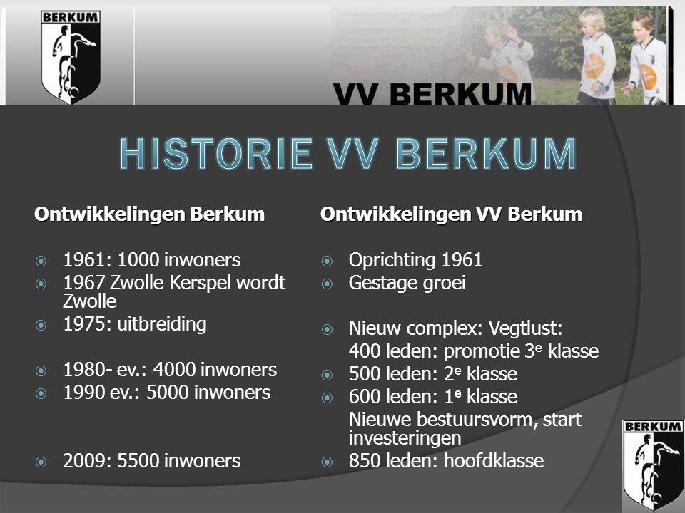 HISTORIE VV BERKUM Ontwikkelingen Berkum 1961: 1000 inwoners
