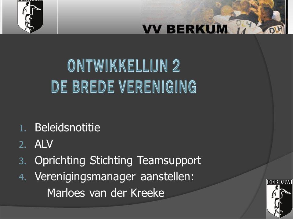 Beleidsnotitie ALV. Oprichting Stichting Teamsupport.