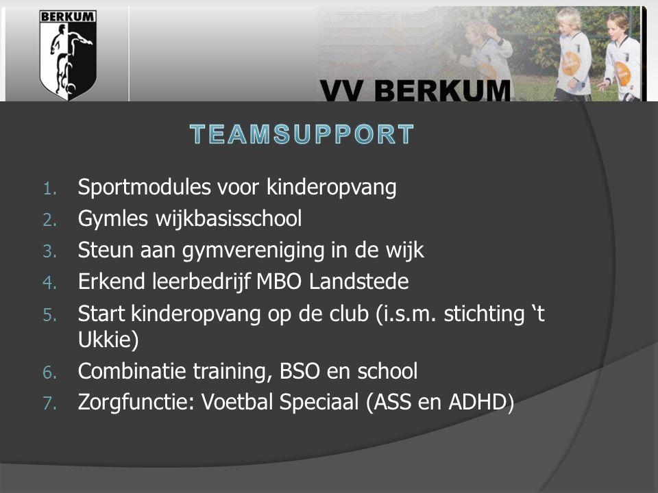 TEAMSUPPORT Sportmodules voor kinderopvang Gymles wijkbasisschool