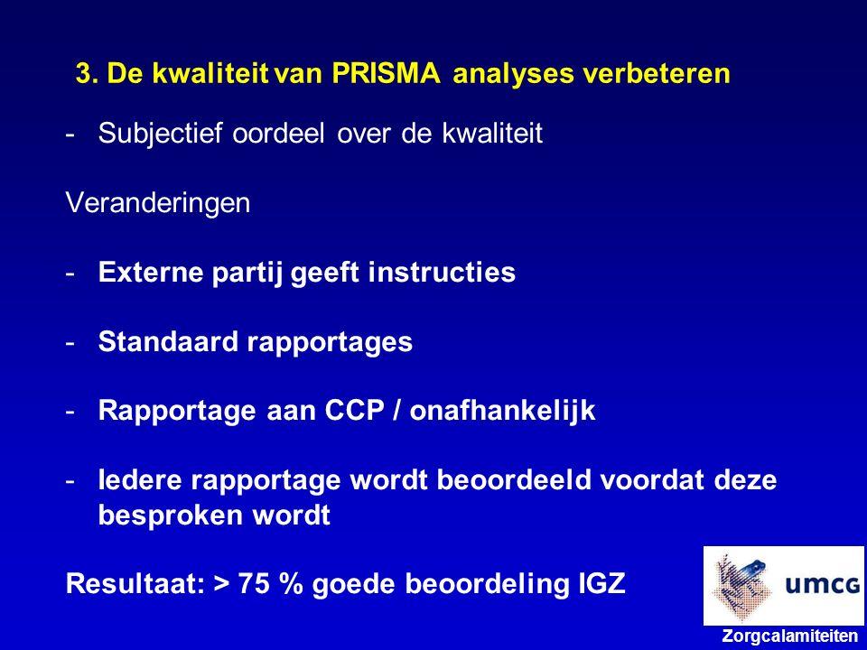 3. De kwaliteit van PRISMA analyses verbeteren