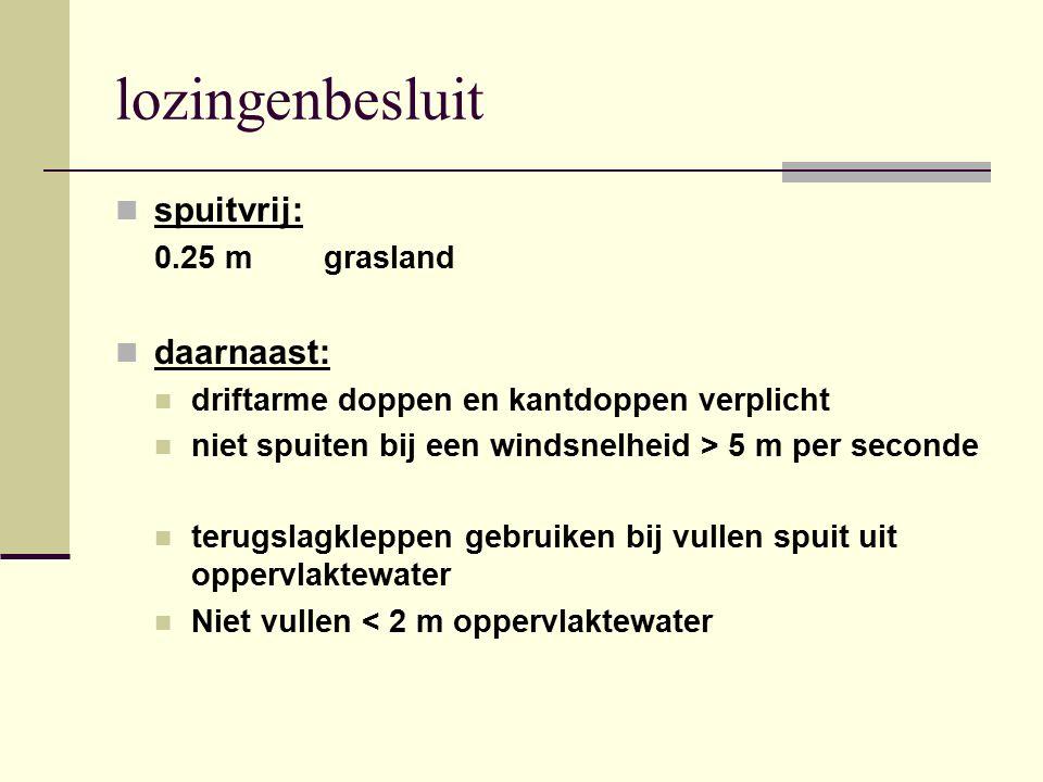 lozingenbesluit spuitvrij: daarnaast: 0.25 m grasland