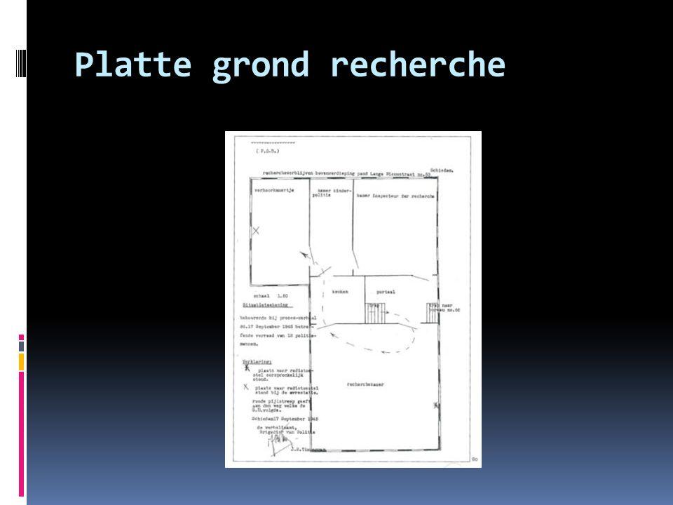 Platte grond recherche