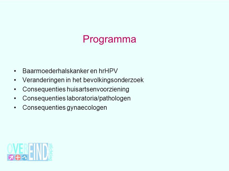 Programma Baarmoederhalskanker en hrHPV