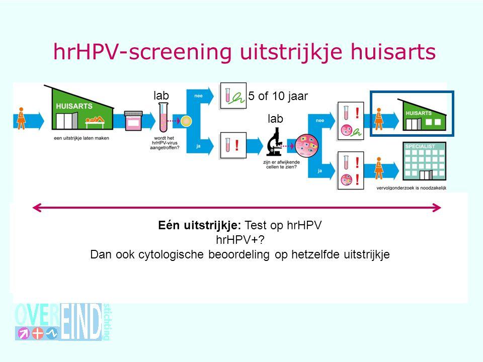 hrHPV-screening uitstrijkje huisarts