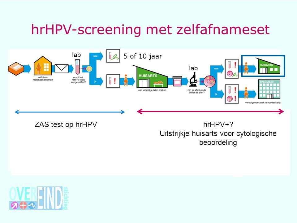 hrHPV-screening met zelfafnameset
