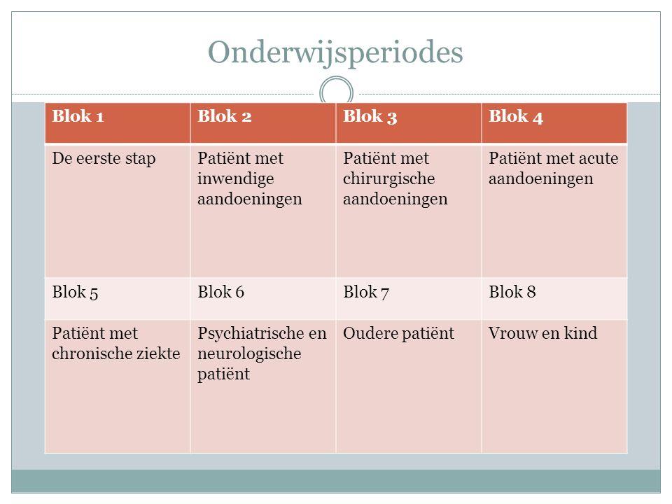 Onderwijsperiodes Blok 1 Blok 2 Blok 3 Blok 4 De eerste stap