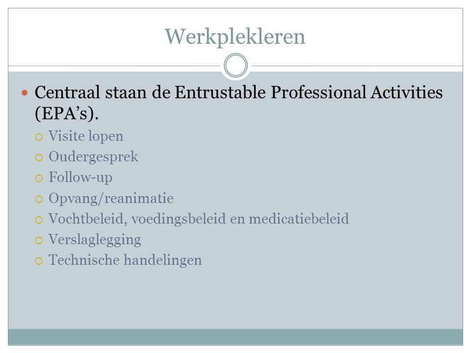 Werkplekleren Centraal staan de Entrustable Professional Activities (EPA's). Visite lopen. Oudergesprek.
