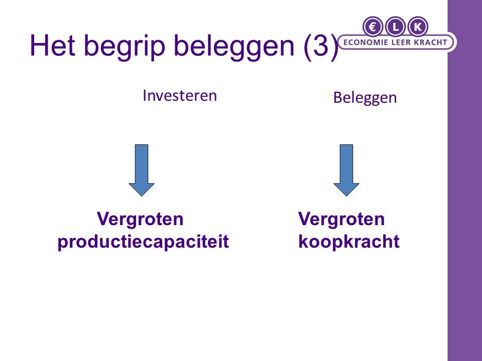 Het begrip beleggen (3) Vergroten productiecapaciteit Vergroten