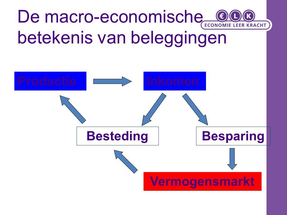 De macro-economische betekenis van beleggingen