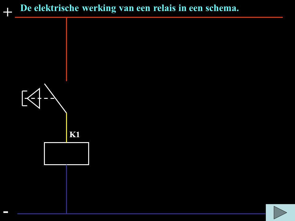 + De elektrische werking van een relais in een schema. K1 -